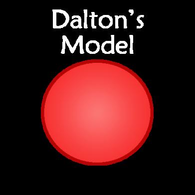 gambar atom dalton